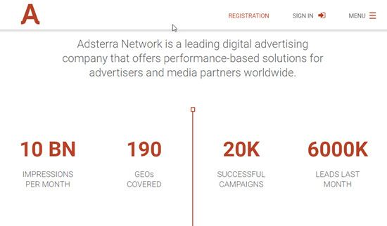 Adsterra Push Notification Ad Network