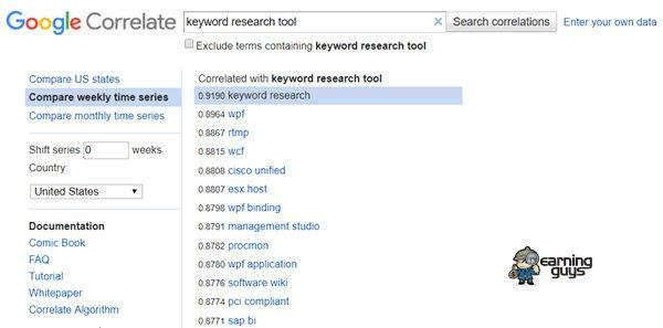 Google Correlate Keyword Research