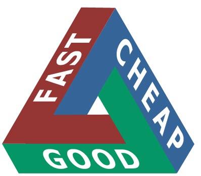 Cheap AdWords Traffic