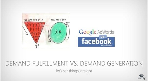 demand generation advertising