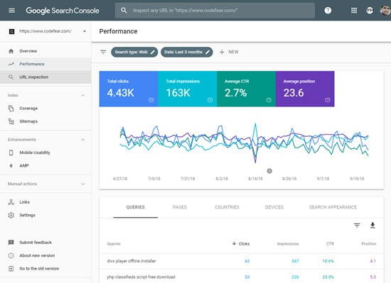 Google Search Console Page Ranking