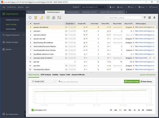 Link Assistant Rank Tracker Keyword Rank Tracker Tool