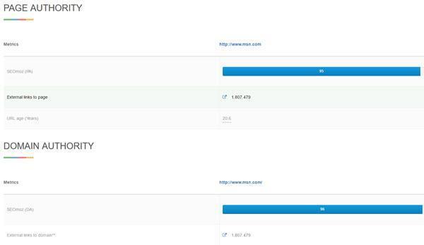 Website Authority Checker - Domain Authority Checker Tools