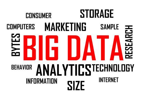 Affiliate Marketing: Big Data