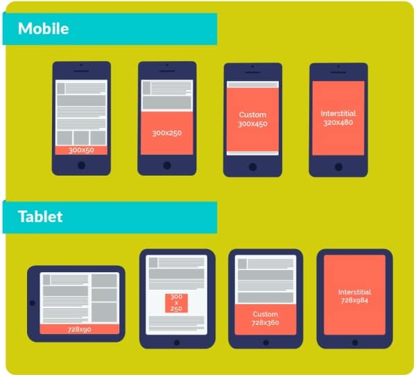 mobile ad size Mobile Advertising