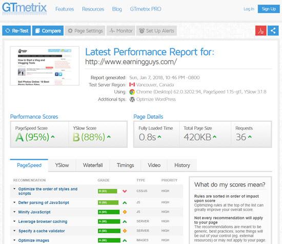 GTmetrix website speed test tools