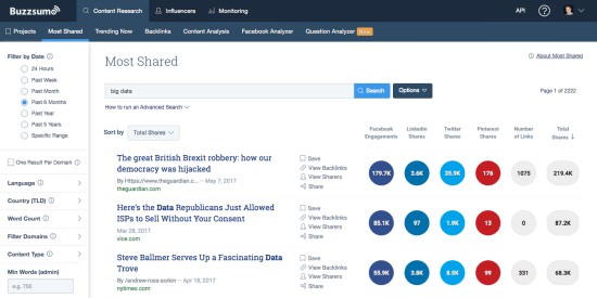 BuzzSumo Influencer Marketing Platforms