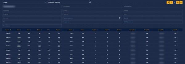 Golden Goose Tracking Platform