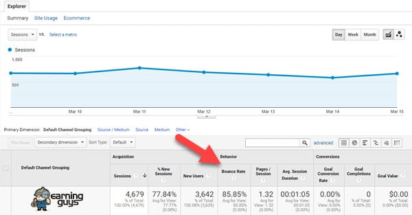 Check Bounce Rate in Google Analytics?