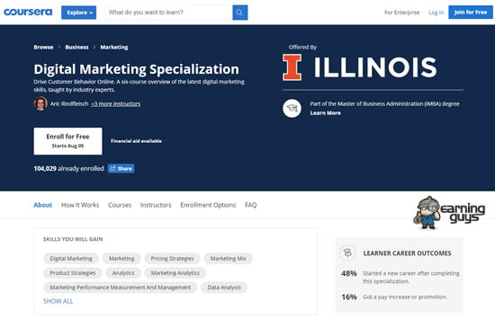 Coursera Digital Marketing Specialization