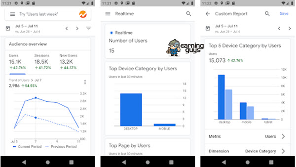 Google Analytics Apps for Bloggers