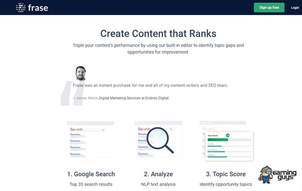 Frase Content Optimization Tool