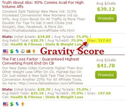 Click Bank Gravity Score