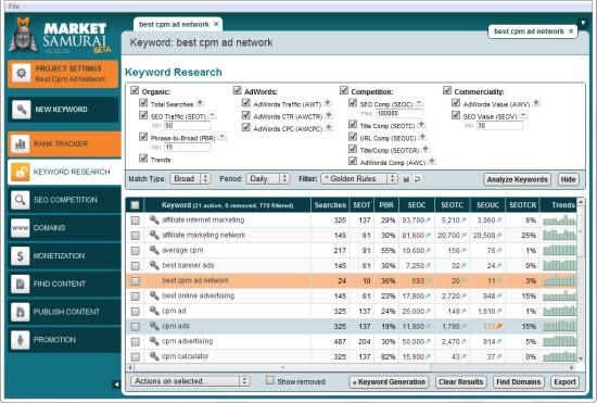 Market Samurai Review Keyword research